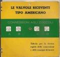 """Tabella ricerca connessioni """"LE VALVOLE RICEVENTI TIPO AMERICANO"""